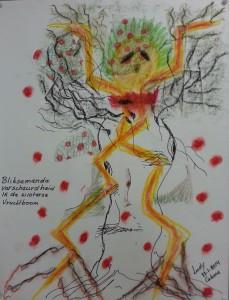 borstkanker proces